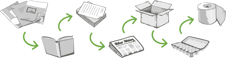 Auf den Spuren der Nachhaltigkeit unserer Zeitung - Teil 4
